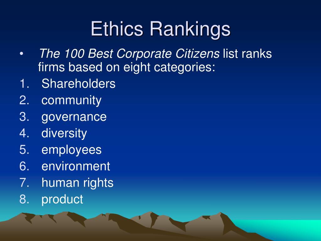 Ethics Rankings