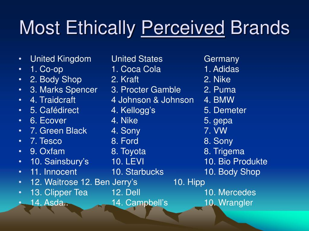 Most Ethically