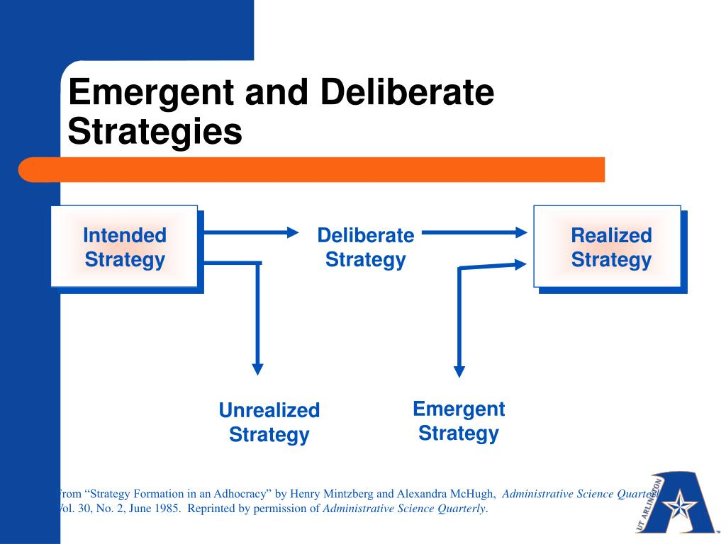 Emergent and Deliberate Strategies