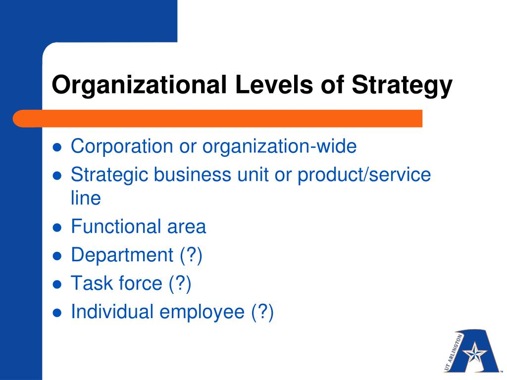 Organizational Levels of Strategy