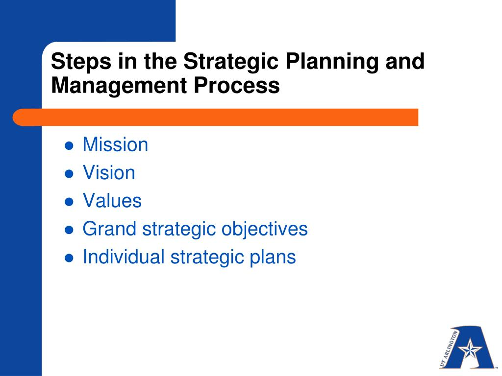 Steps in the Strategic Planning and Management Process