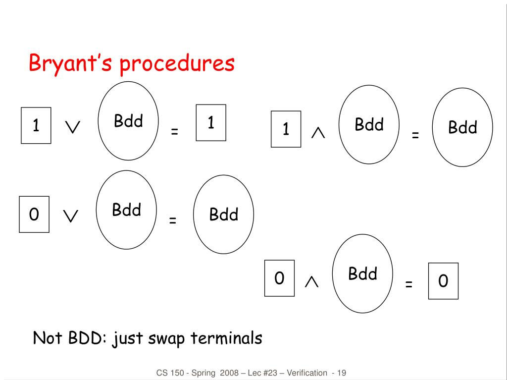 Bryant's procedures