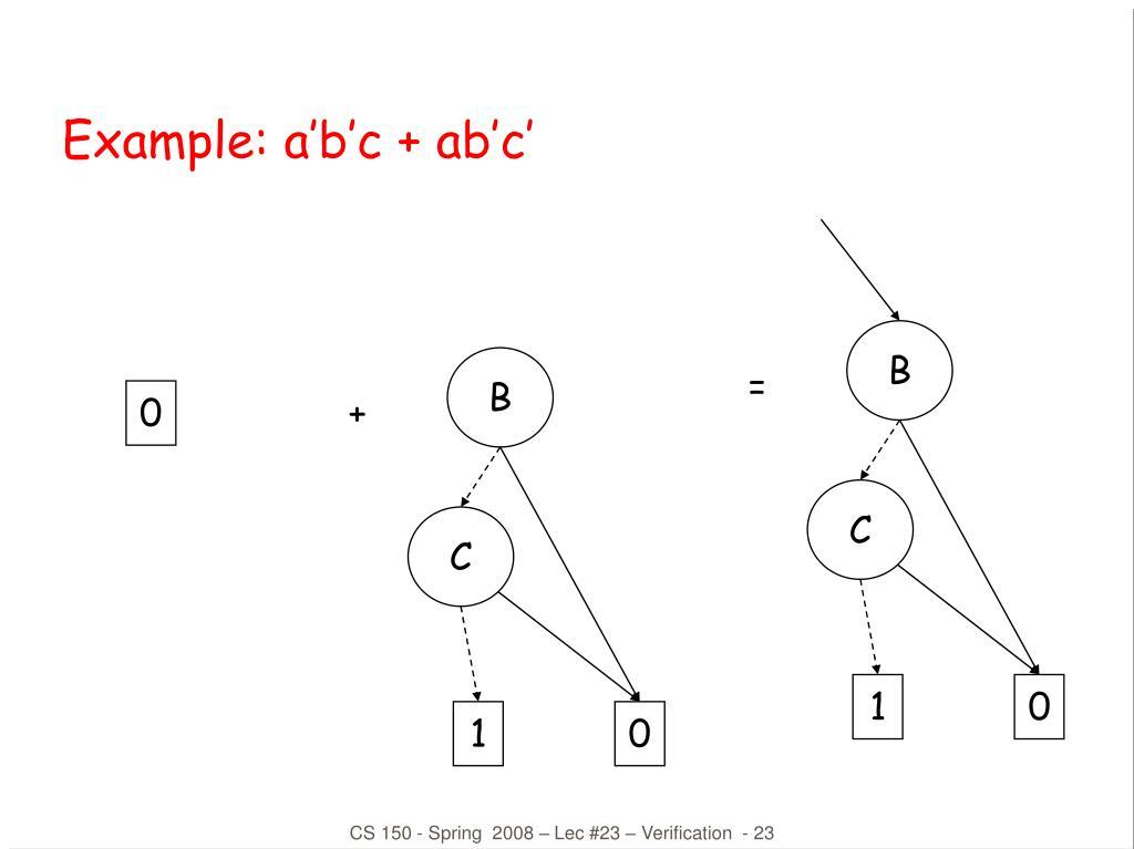 Example: a'b'c + ab'c'