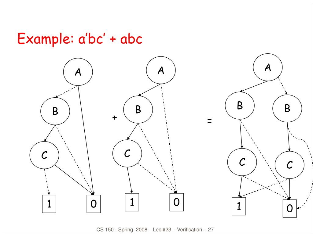 Example: a'bc' + abc