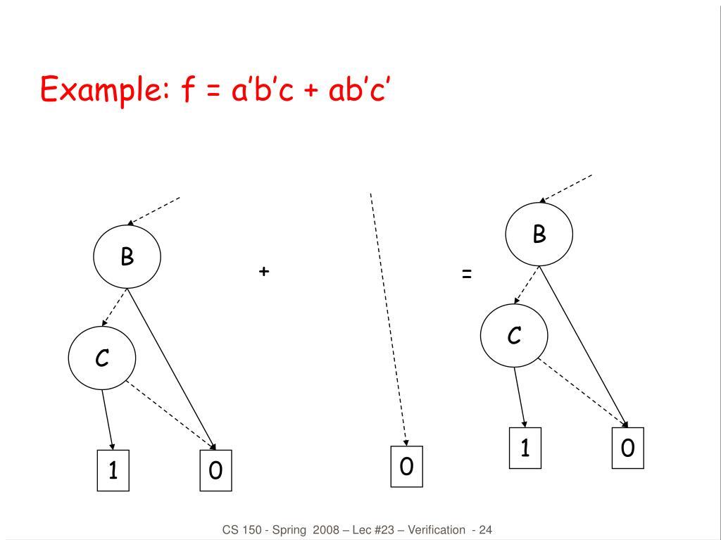 Example: f = a'b'c + ab'c'