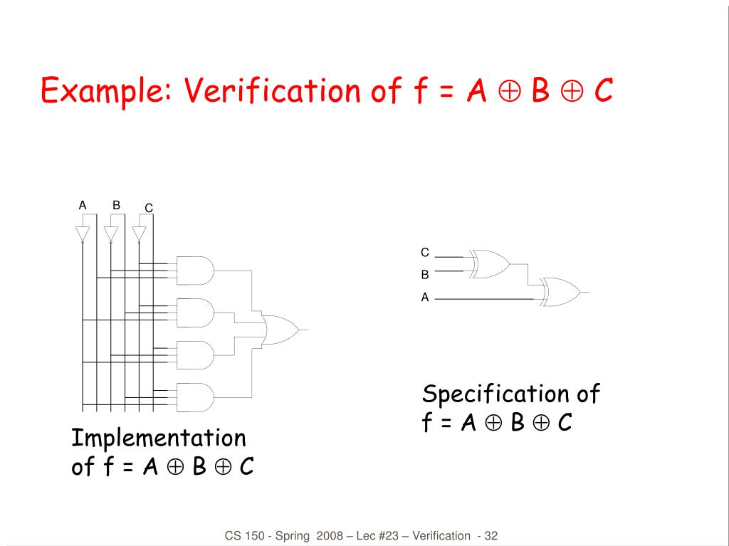 Example: Verification of f = A