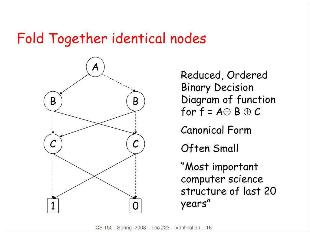 Fold Together identical nodes