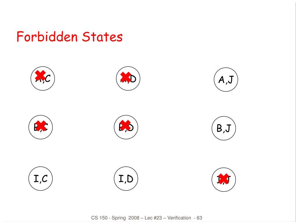 Forbidden States