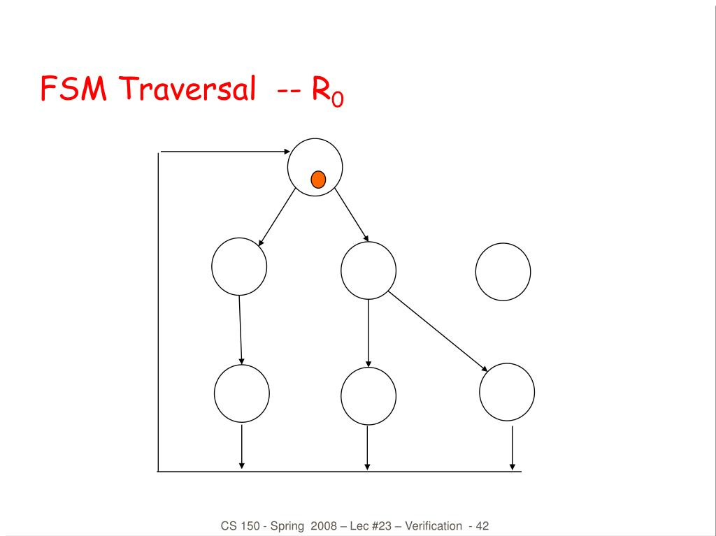 FSM Traversal  -- R