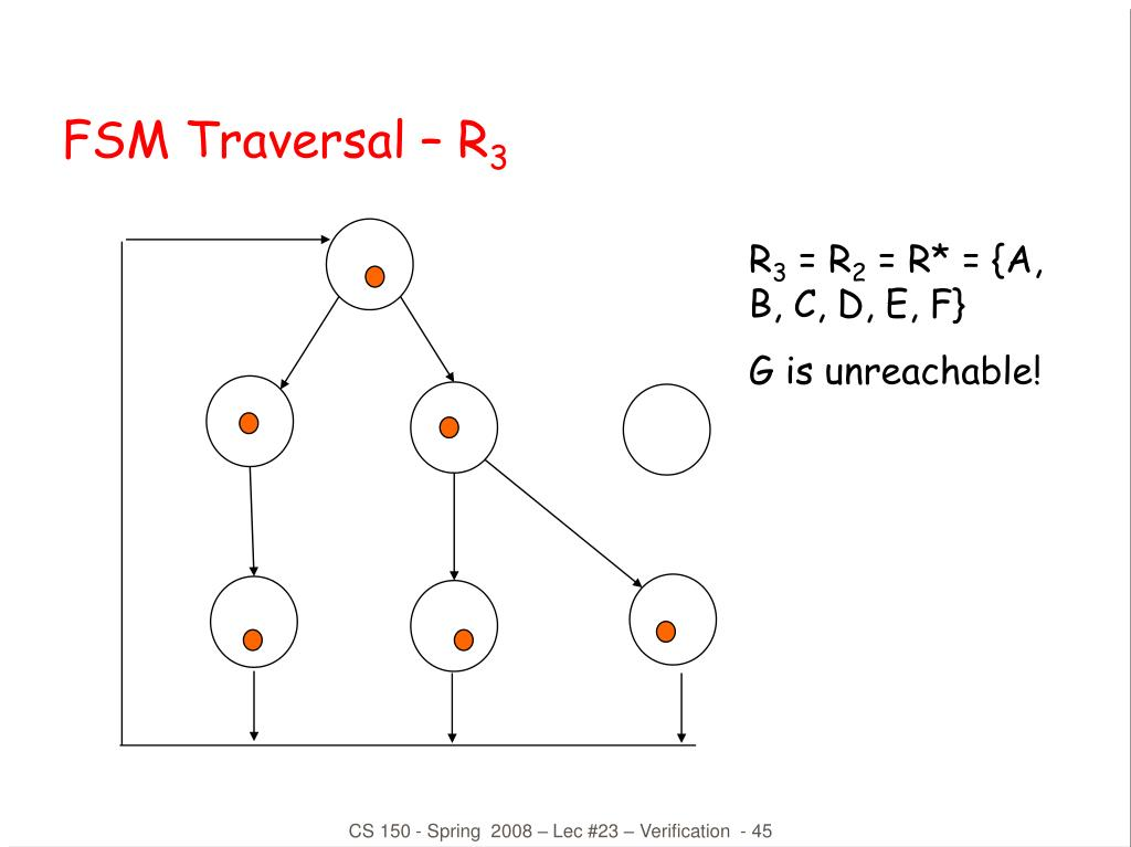 FSM Traversal – R