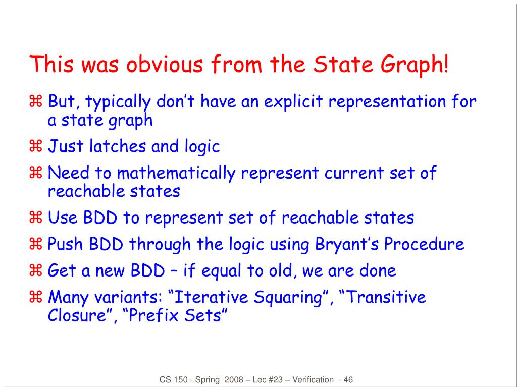 This was obvious from the State Graph!