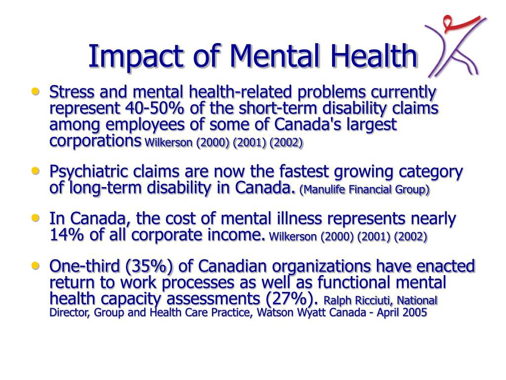 Impact of Mental Health