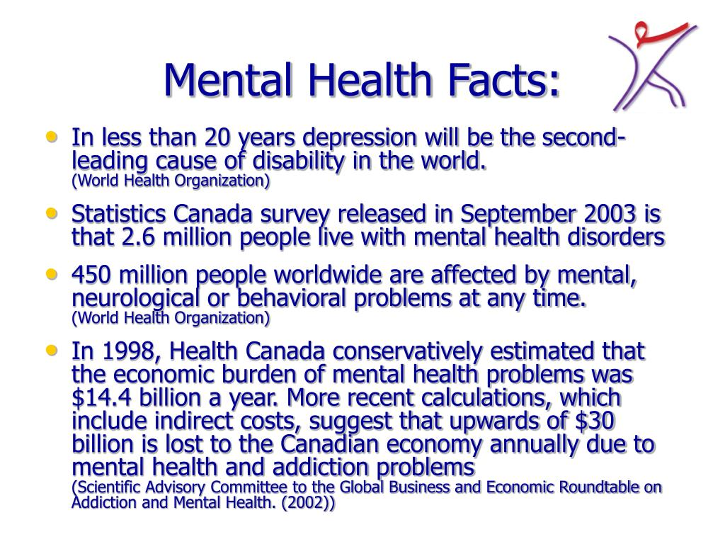 Mental Health Facts: