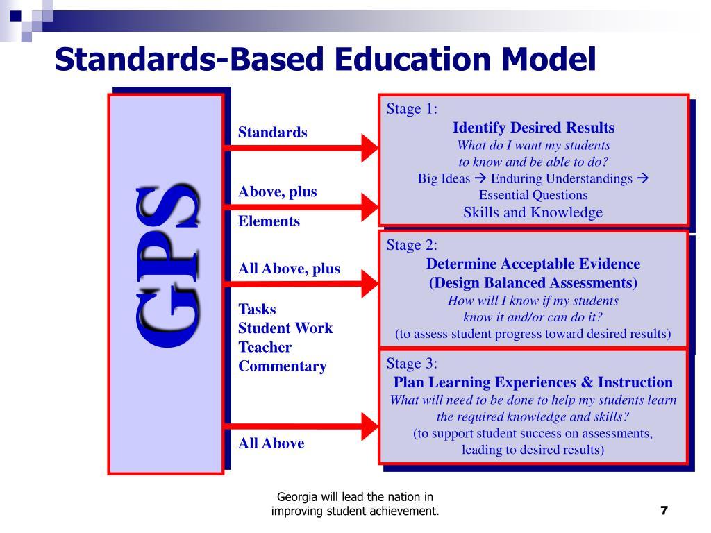 Standards-Based Education Model