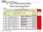 9 time phase the estimate other sources of effort