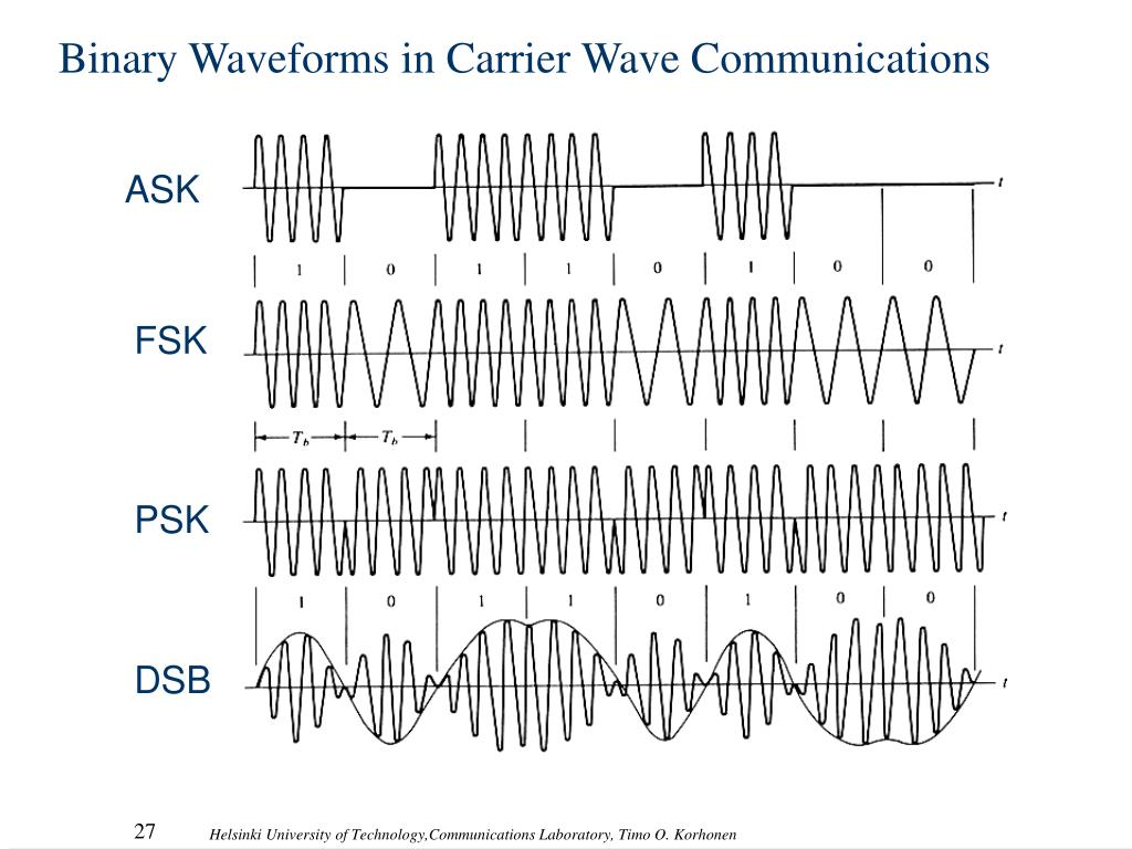 Binary Waveforms in Carrier Wave Communications