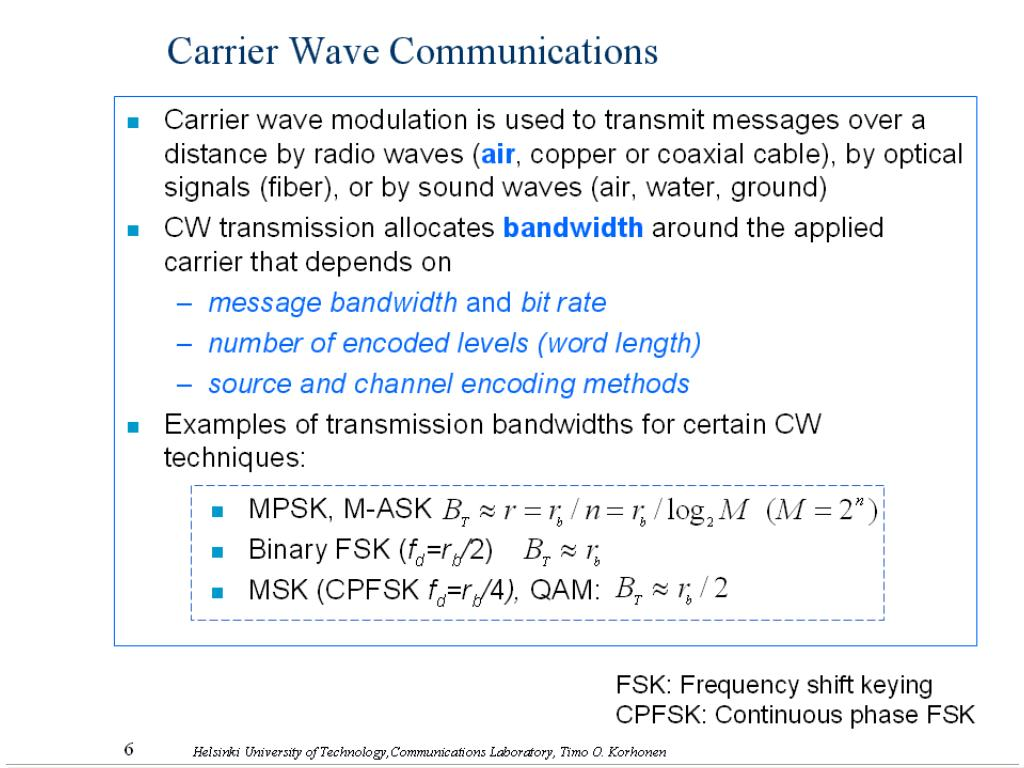 Carrier Wave Communications
