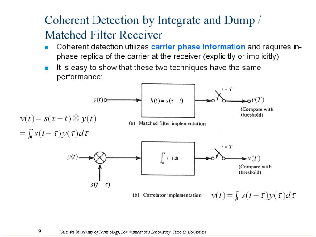 Coherent Detection by Integrate and Dump / Matched Filter Receiver