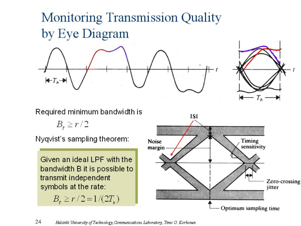 Monitoring Transmission Quality