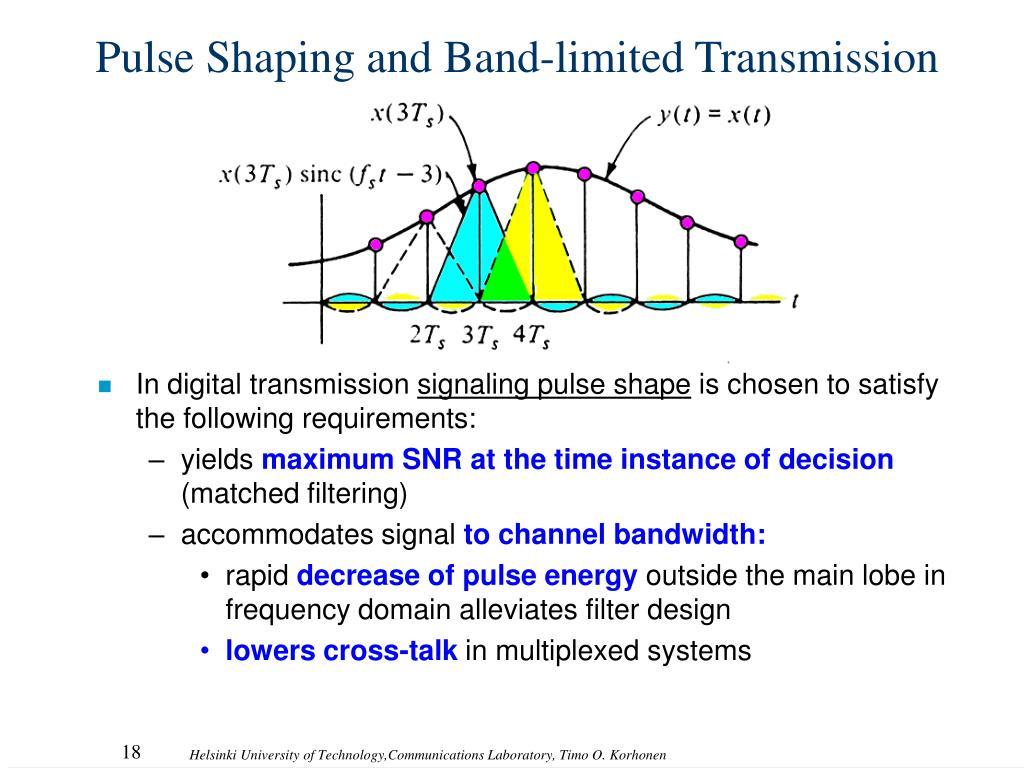 Pulse Shaping and Band-limited Transmission