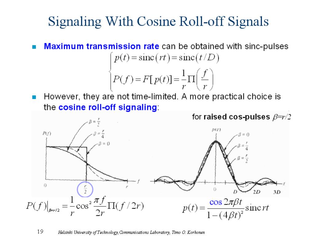 Signaling With Cosine Roll-off Signals