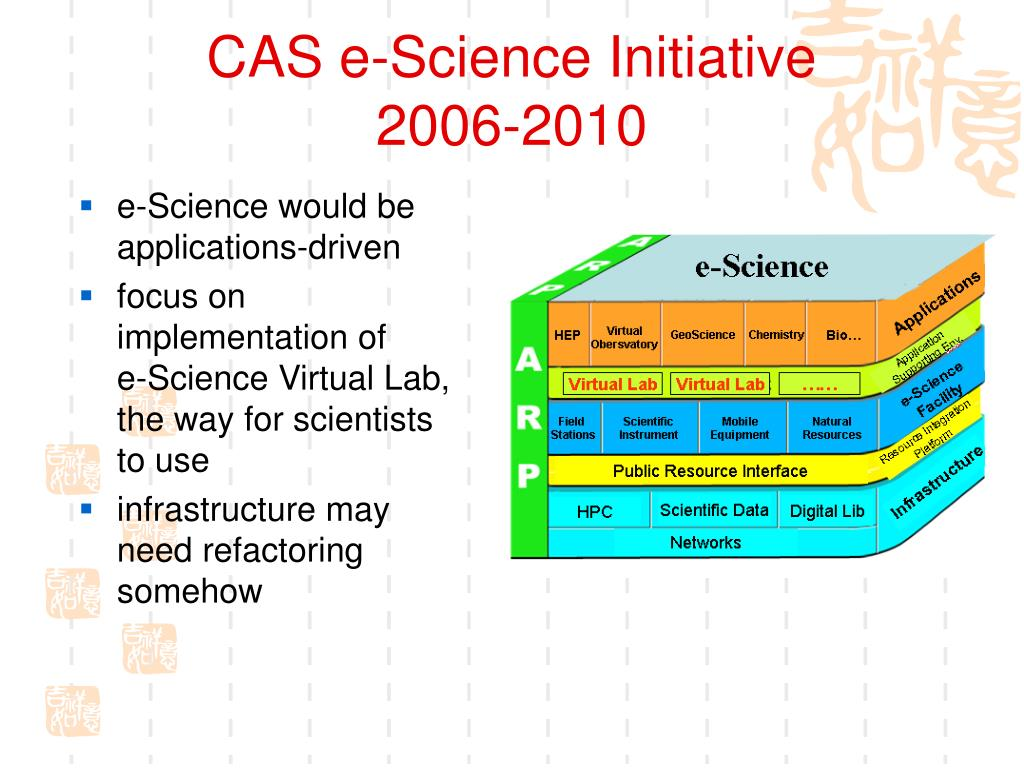 CAS e-Science Initiative