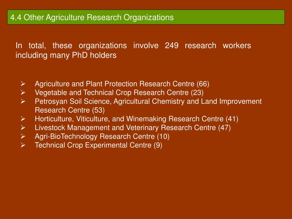 4.4 Other Agriculture Research Organizations
