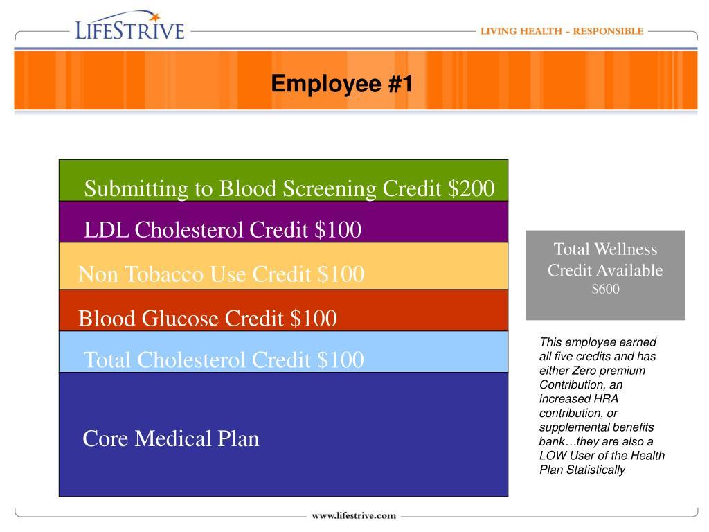 Submitting to Blood Screening Credit $200