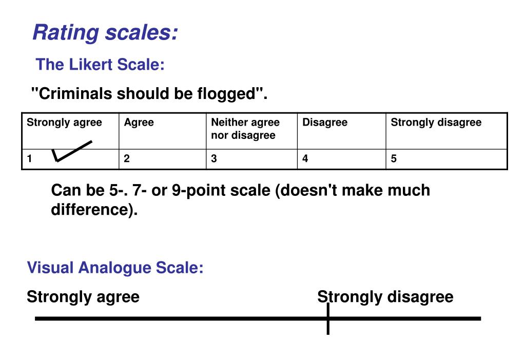 Rating scales: