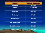 assessed penalty actions for r4 states for fy 2006 to date