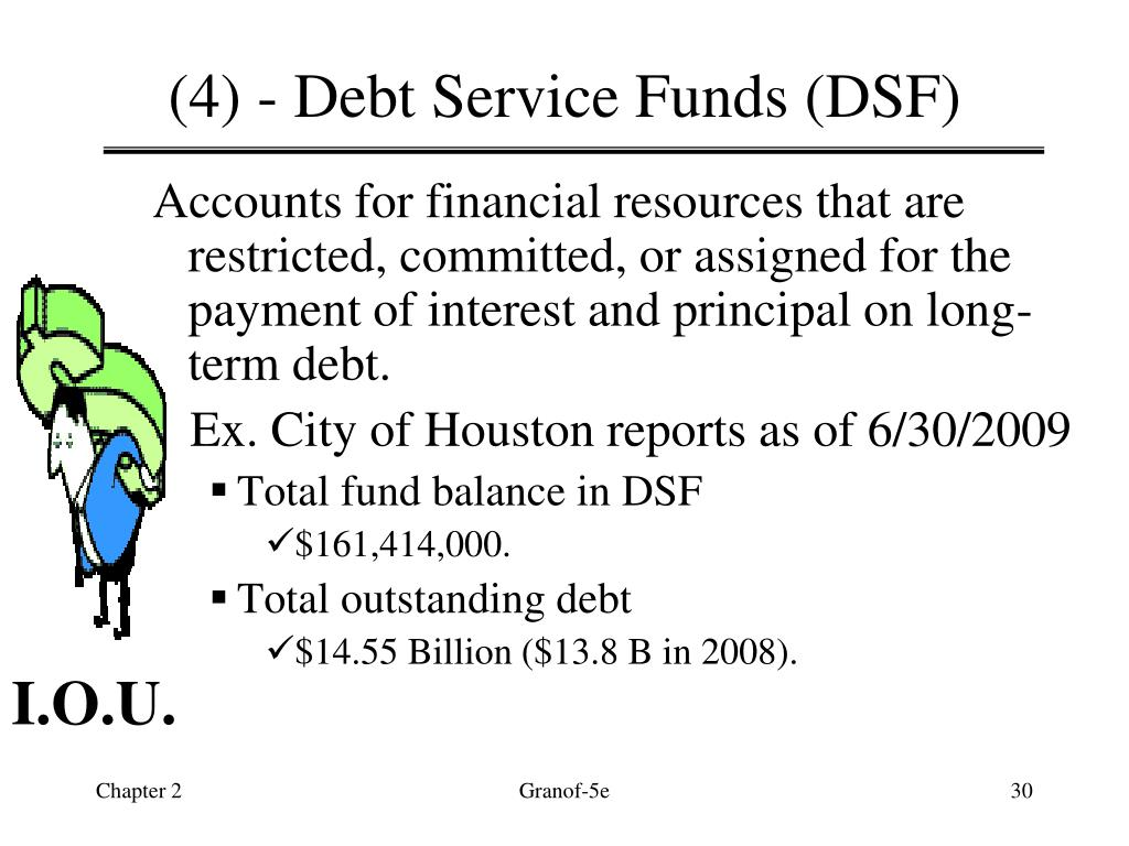 (4) - Debt Service Funds (DSF)