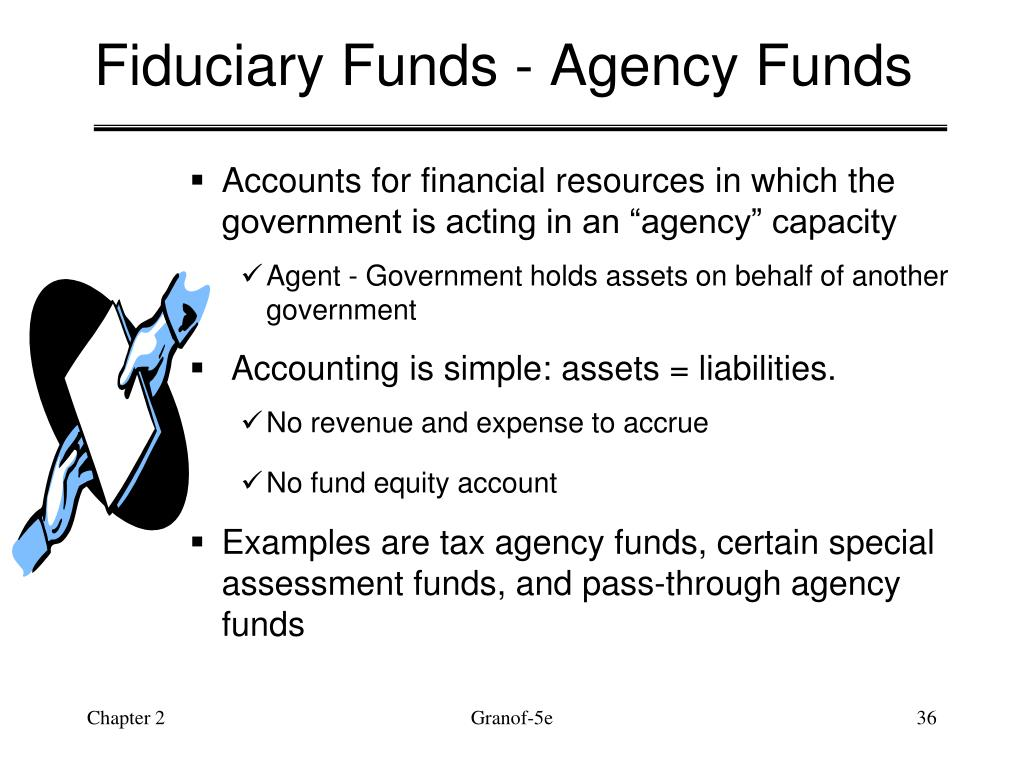 Fiduciary Funds - Agency Funds