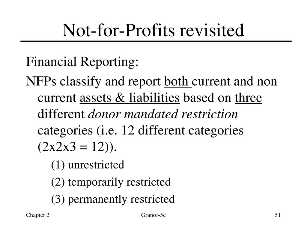 Not-for-Profits revisited