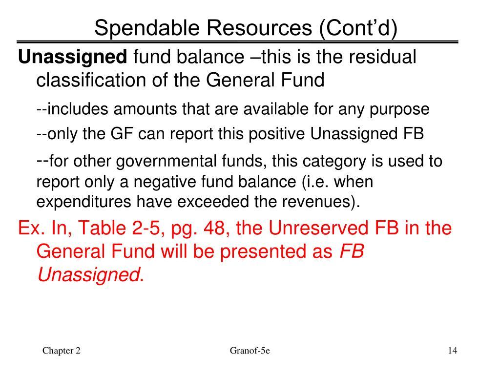 Spendable Resources (Cont'd)
