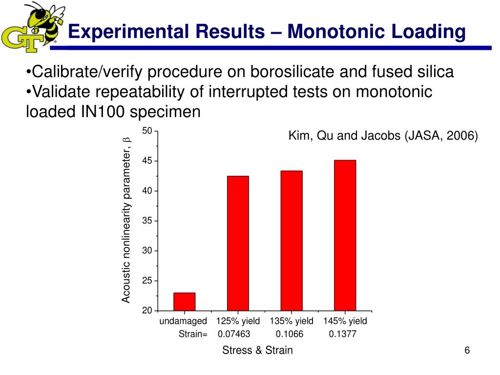 Experimental Results – Monotonic Loading