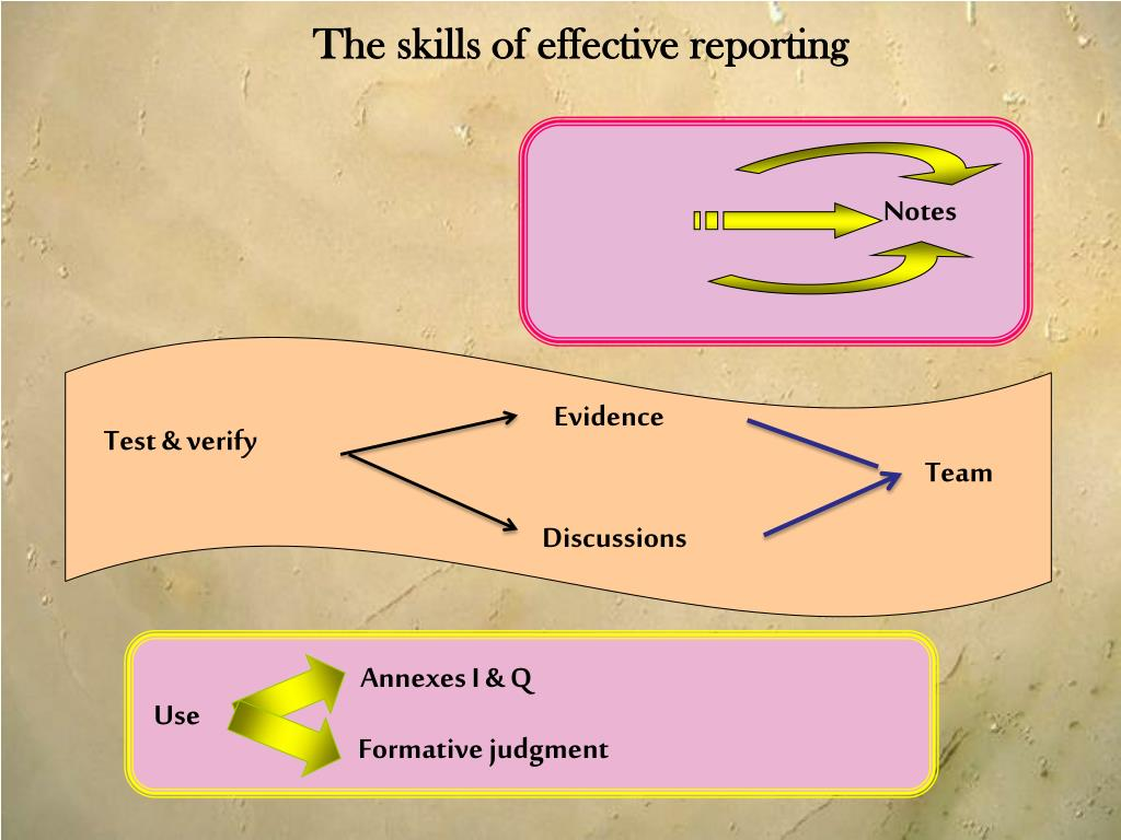 The skills of effective reporting