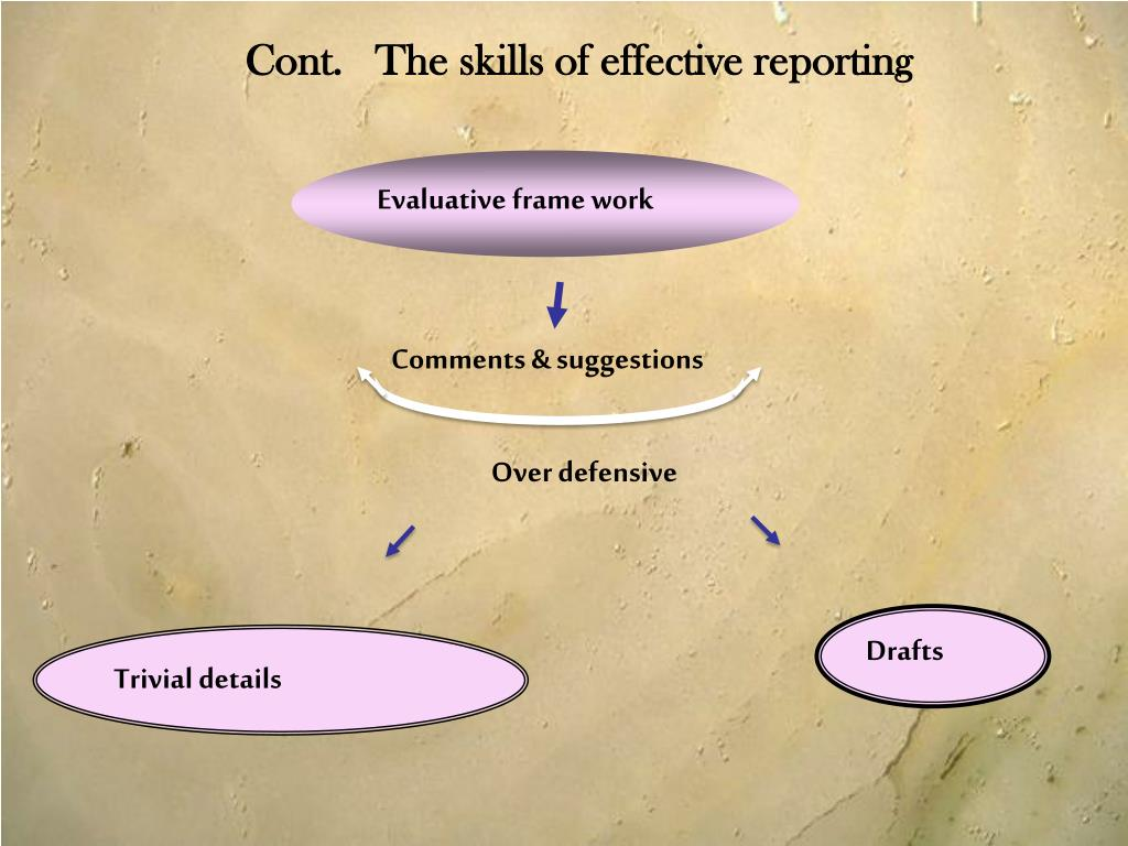 Cont.   The skills of effective reporting