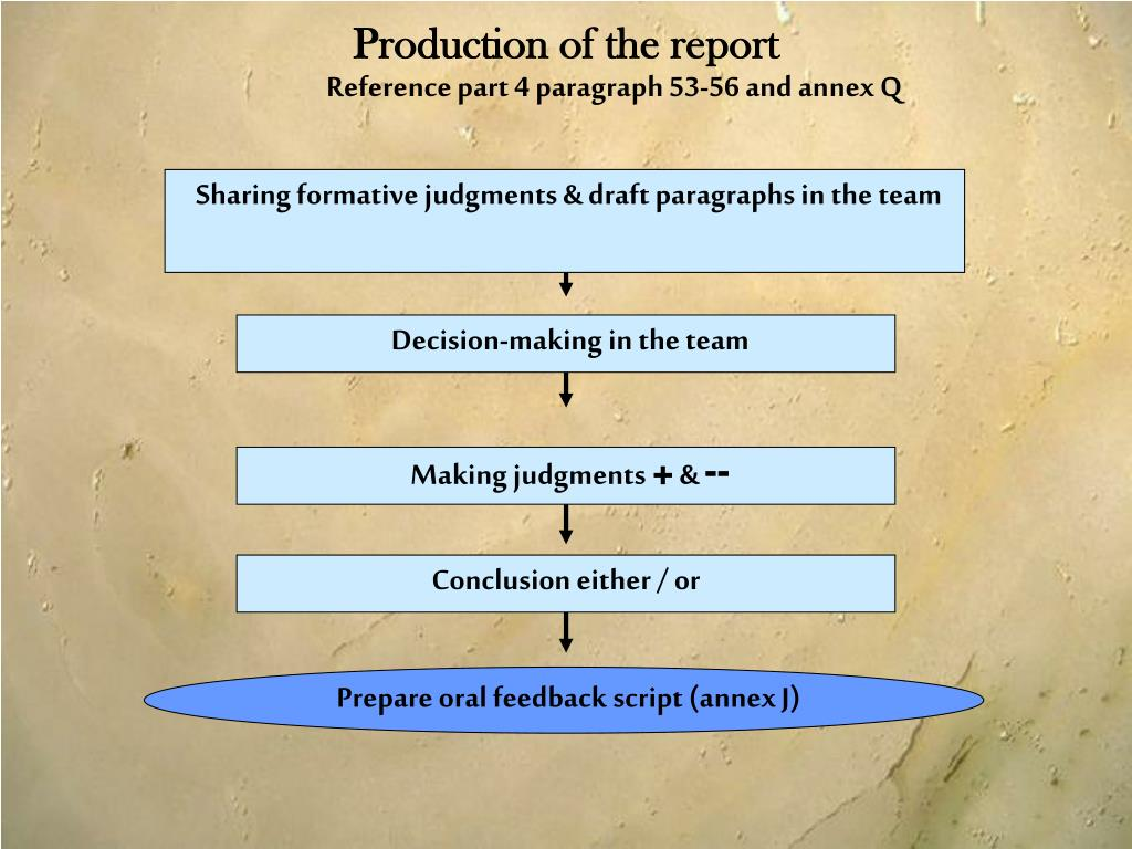 Production of the report