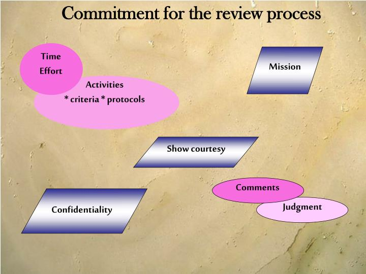 Commitment for the review process