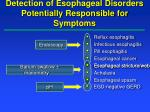 detection of esophageal disorders potentially responsible for symptoms