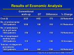 results of economic analysis