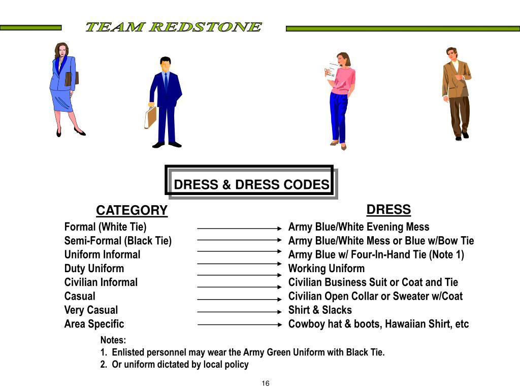 DRESS & DRESS CODES