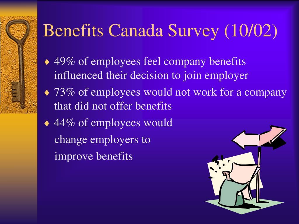 Benefits Canada Survey (10/02)