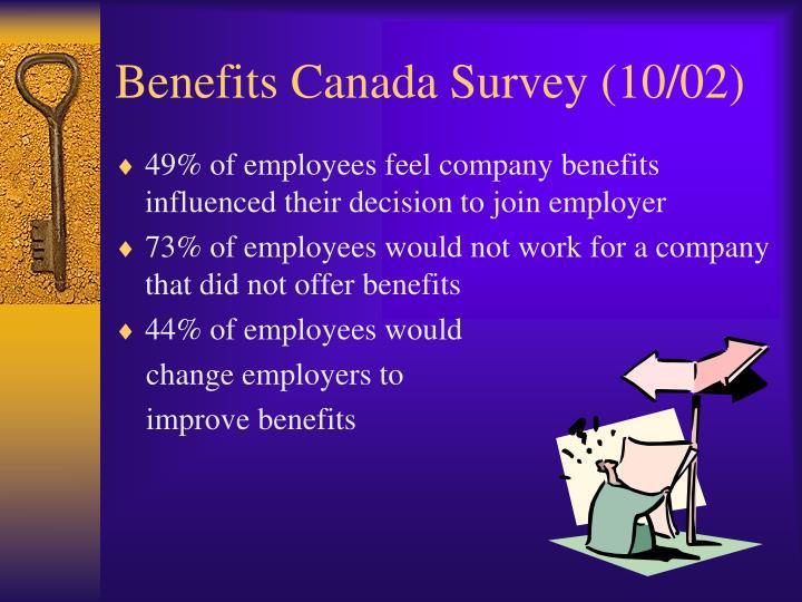 Benefits canada survey 10 02