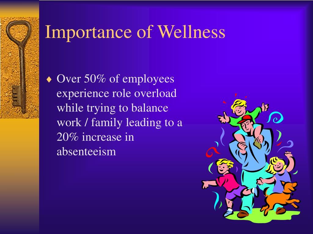 Importance of Wellness