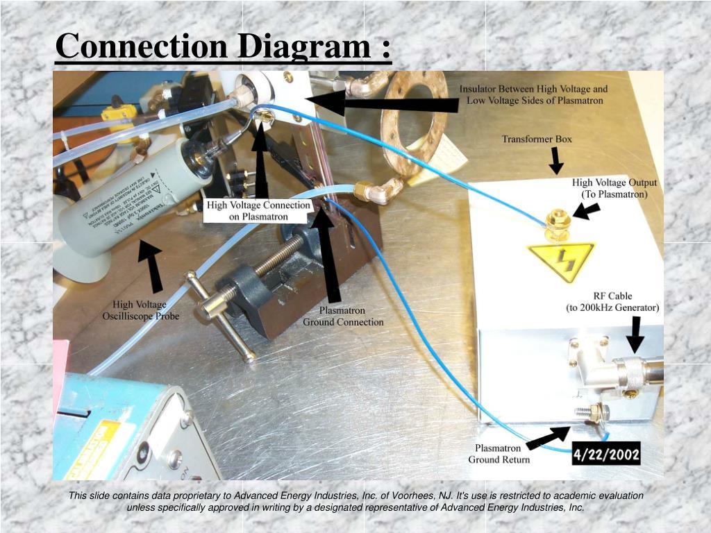 Connection Diagram :