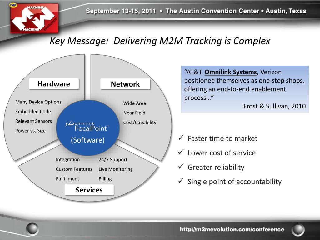 Key Message:  Delivering M2M Tracking is Complex