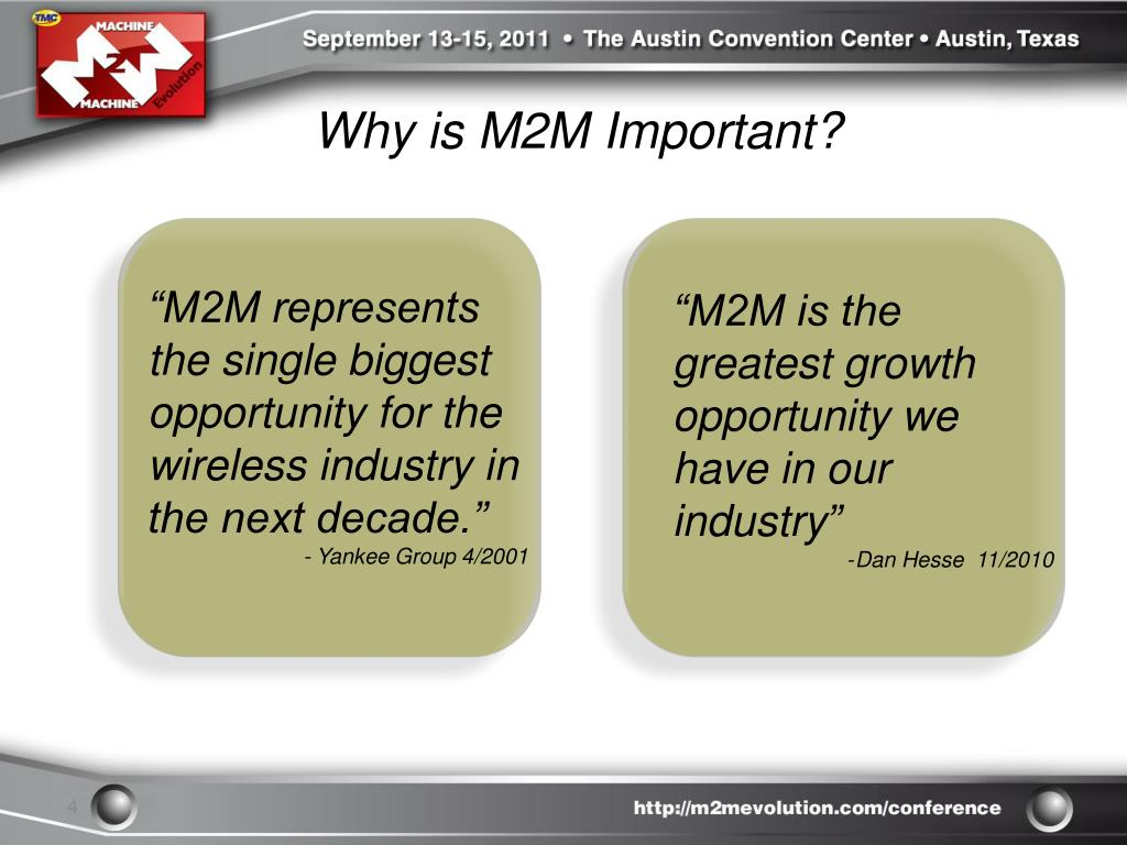 Why is M2M Important?