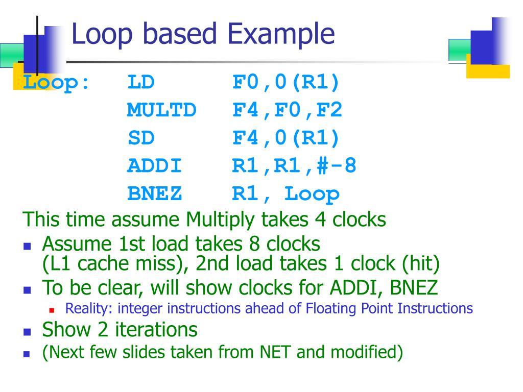 Loop based Example
