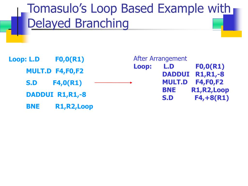 Tomasulo's Loop Based Example with Delayed Branching
